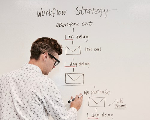 Person drawing workflow strategy on whiteboard